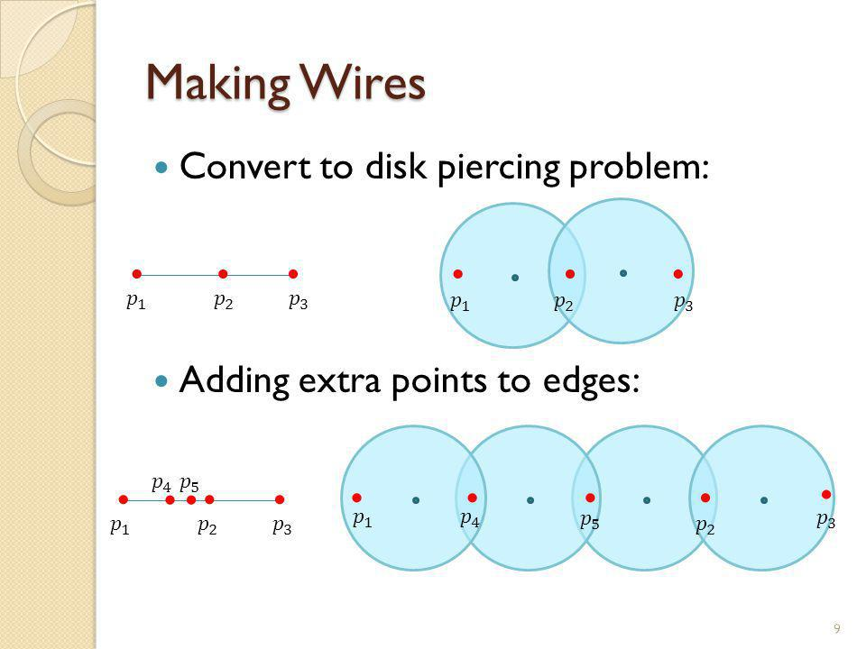 Convert to disk piercing problem: Adding extra points to edges: Making Wires 9................