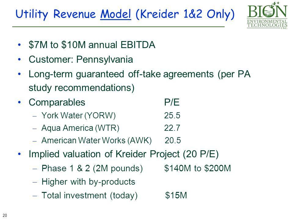 $7M to $10M annual EBITDA Customer: Pennsylvania Long-term guaranteed off-take agreements (per PA study recommendations) ComparablesP/E  York Water (YORW) 25.5  Aqua America (WTR) 22.7  American Water Works (AWK) 20.5 Implied valuation of Kreider Project (20 P/E)  Phase 1 & 2 (2M pounds) $140M to $200M  Higher with by-products  Total investment (today) $15M Utility Revenue Model (Kreider 1&2 Only) 20