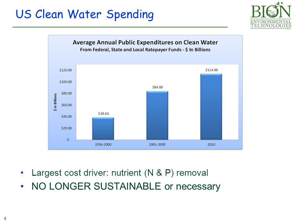 Largest cost driver: nutrient (N & P) removal NO LONGER SUSTAINABLE or necessary US Clean Water Spending 4