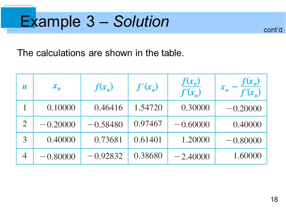 18 Example 3 – Solution The calculations are shown in the table. cont'd