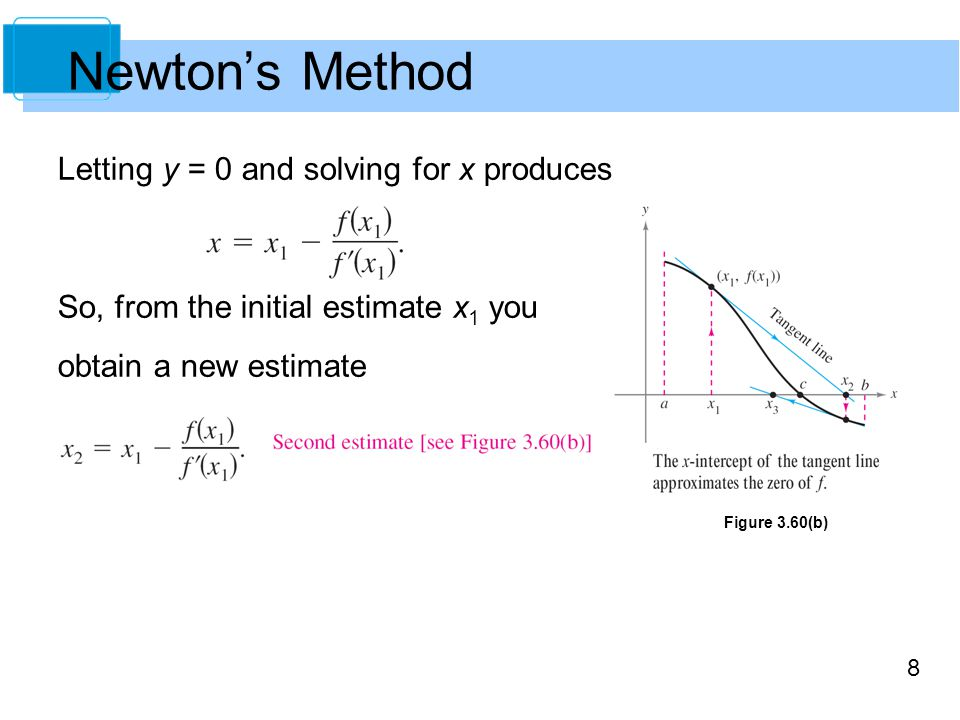 8 Letting y = 0 and solving for x produces So, from the initial estimate x 1 you obtain a new estimate Figure 3.60(b) Newton's Method