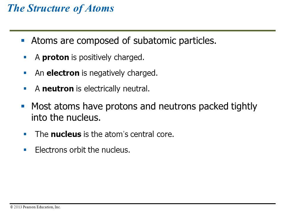 The Structure of Atoms  Atoms are composed of subatomic particles.  A proton is positively charged.  An electron is negatively charged.  A neutron
