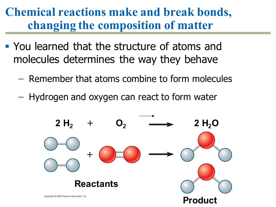 Chemical reactions make and break bonds, changing the composition of matter  You learned that the structure of atoms and molecules determines the way