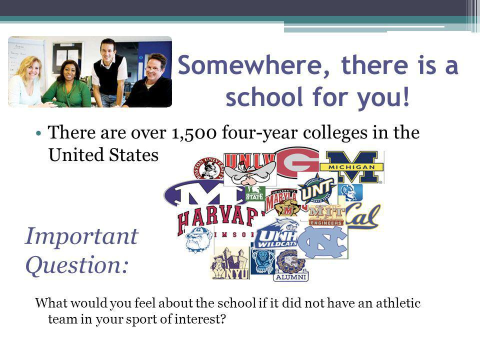 Somewhere, there is a school for you.There are over 1,500 four-year colleges in the United States.