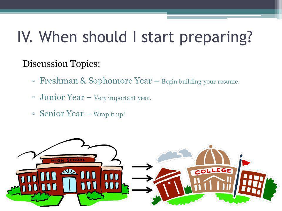 IV. When should I start preparing.