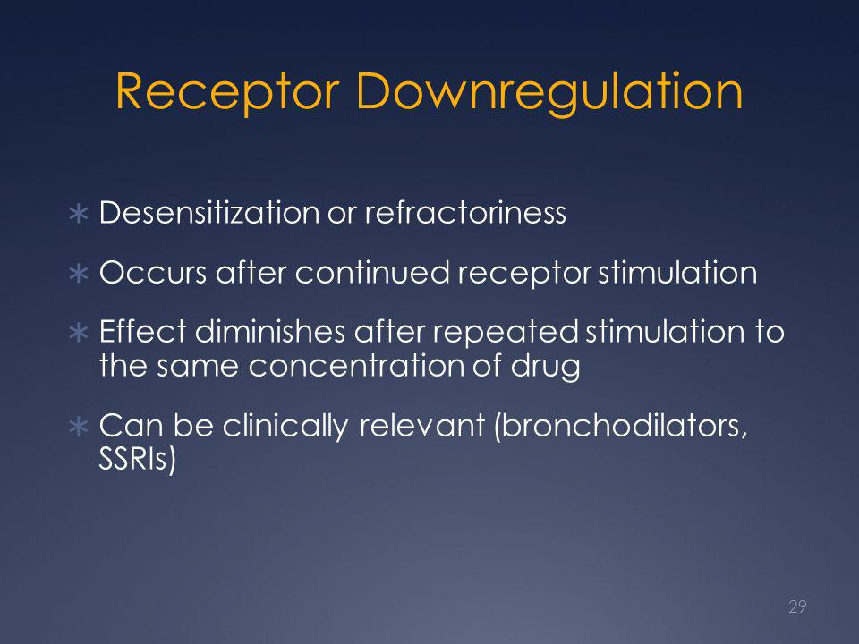 Receptor Downregulation  Desensitization or refractoriness  Occurs after continued receptor stimulation  Effect diminishes after repeated stimulati