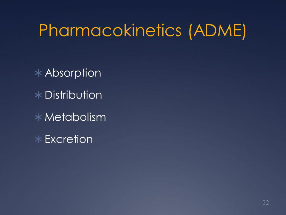 Pharmacokinetics (ADME)  Absorption  Distribution  Metabolism  Excretion 32
