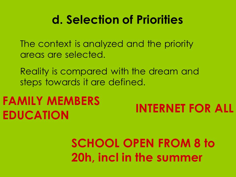 d. Selection of Priorities The context is analyzed and the priority areas are selected.