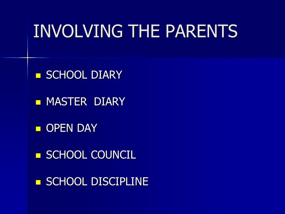 INVOLVING THE PARENTS SCHOOL DIARY SCHOOL DIARY MASTER DIARY MASTER DIARY OPEN DAY OPEN DAY SCHOOL COUNCIL SCHOOL COUNCIL SCHOOL DISCIPLINE SCHOOL DIS