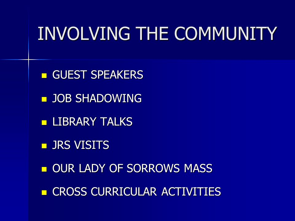 INVOLVING THE COMMUNITY GUEST SPEAKERS GUEST SPEAKERS JOB SHADOWING JOB SHADOWING LIBRARY TALKS LIBRARY TALKS JRS VISITS JRS VISITS OUR LADY OF SORROWS MASS OUR LADY OF SORROWS MASS CROSS CURRICULAR ACTIVITIES CROSS CURRICULAR ACTIVITIES
