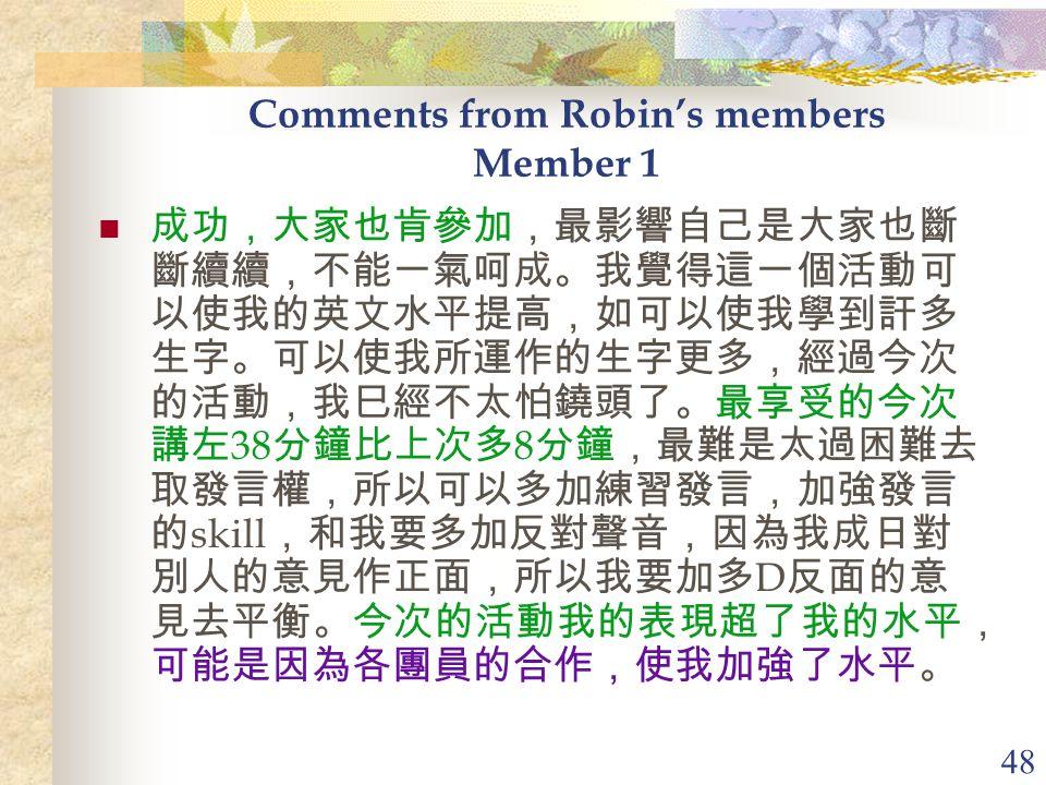 48 Comments from Robin's members Member 1 成功,大家也肯參加,最影響自己是大家也斷 斷續續,不能一氣呵成。我覺得這一個活動可 以使我的英文水平提高,如可以使我學到訐多 生字。可以使我所運作的生字更多,經過今次 的活動,我巳經不太怕鐃頭了。最享受的今次 講左 38 分鐘比上次多 8 分鐘,最難是太過困難去 取發言權,所以可以多加練習發言,加強發言 的 skill ,和我要多加反對聲音,因為我成日對 別人的意見作正面,所以我要加多 D 反面的意 見去平衡。今次的活動我的表現超了我的水平, 可能是因為各團員的合作,使我加強了水平。