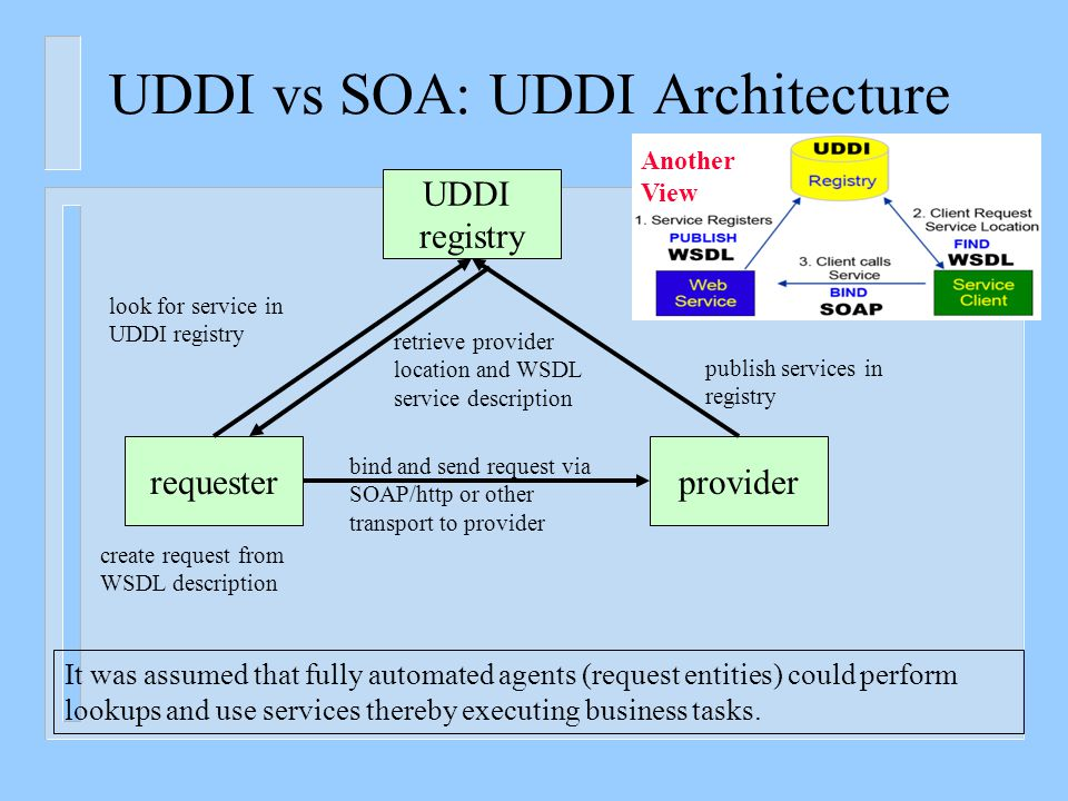 UDDI vs SOA n What is UDDI Based On? n UDDI uses World Wide Web Consortium (W3C) and Internet Engineering Task Force (IETF) Internet standards such as