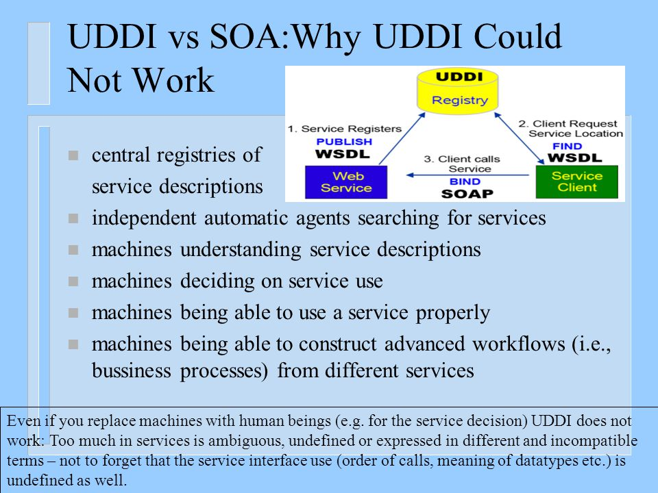 UDDI vs SOA: UDDI Architecture requesterprovider UDDI registry look for service in UDDI registry retrieve provider location and WSDL service description publish services in registry create request from WSDL description bind and send request via SOAP/http or other transport to provider It was assumed that fully automated agents (request entities) could perform lookups and use services thereby executing business tasks.