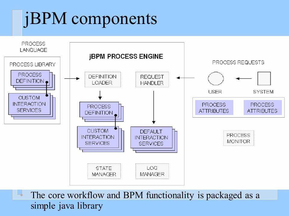 jBPM vision for BPM