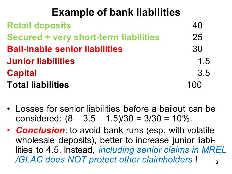 8 Example of bank liabilities Retail deposits40 Secured + very short-term liabilities25 Bail-inable senior liabilities30 Junior liabilities 1.5 Capita
