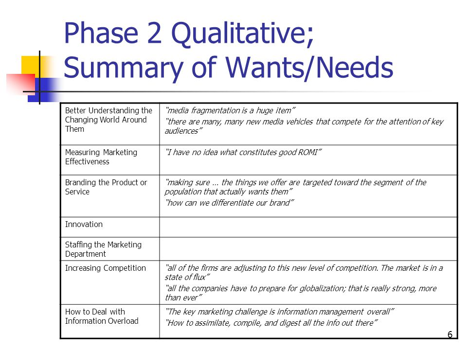 7 Phase 2 Qualitative; Implications Content ImplicationsStill room to teach the basics Delivery ImplicationsA need for even more basic, and possibly prescriptive, templates In general, Phase 2 respondents are less sophisticated, which has implications for KD, especially for information dissemination