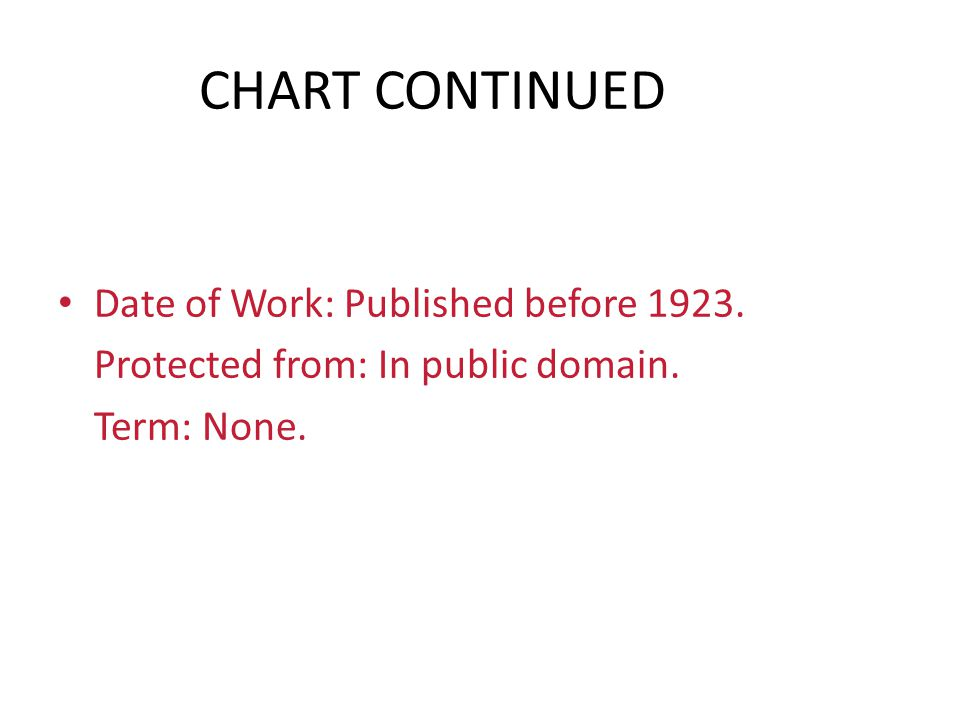 CHART CONTINUED Date of Work: Published before 1923. Protected from: In public domain. Term: None.