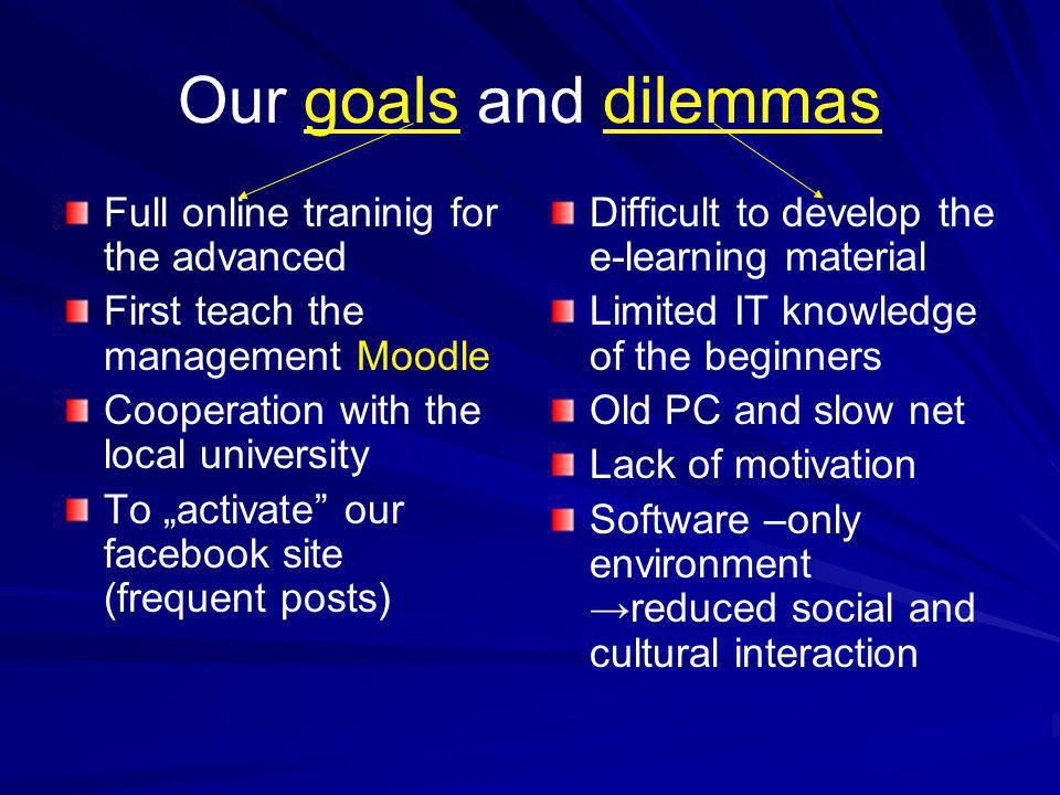 "Our goals and dilemmas Full online traninig for the advanced First teach the management Moodle Cooperation with the local university To ""activate our facebook site (frequent posts) Difficult to develop the e-learning material Limited IT knowledge of the beginners Old PC and slow net Lack of motivation Software –only environment →reduced social and cultural interaction"