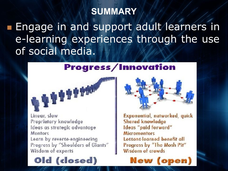 Engage in and support adult learners in e-learning experiences through the use of social media.