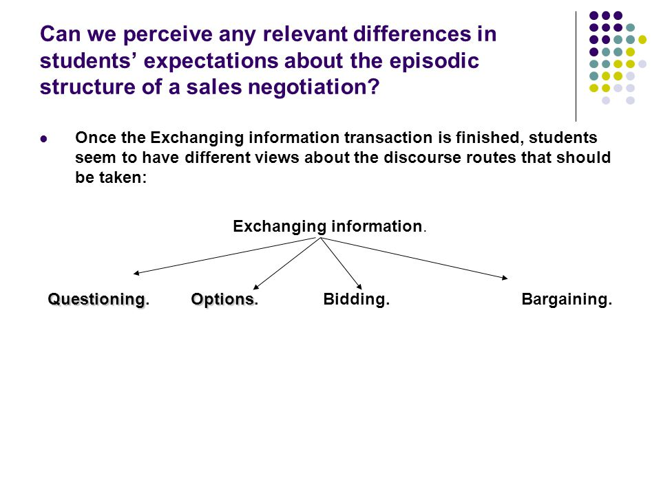 Can we perceive any relevant differences in students' expectations about the episodic structure of a sales negotiation? Once the Exchanging informatio
