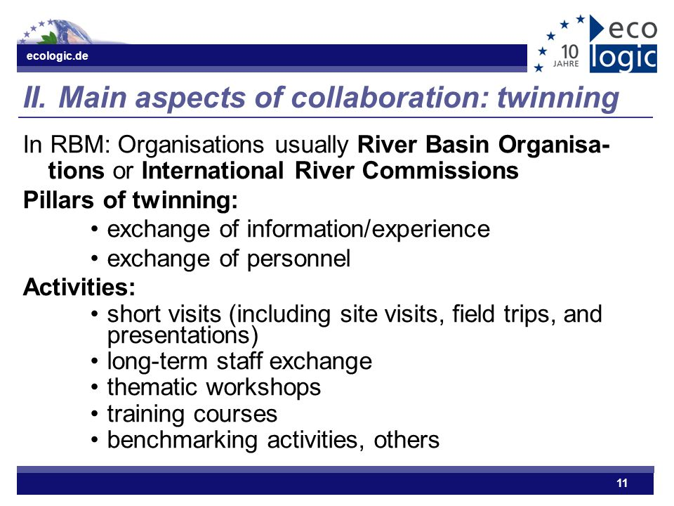ecologic.de 11 II.Main aspects of collaboration: twinning In RBM: Organisations usually River Basin Organisa- tions or International River Commissions