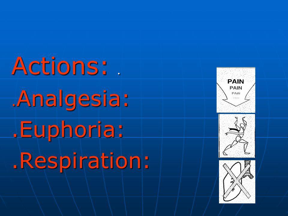. Actions:. Analgesia:.Euphoria:.Respiration: