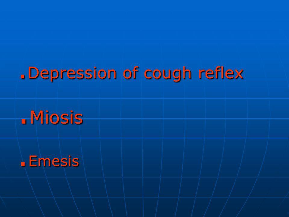 . Depression of cough reflex. Miosis. Emesis
