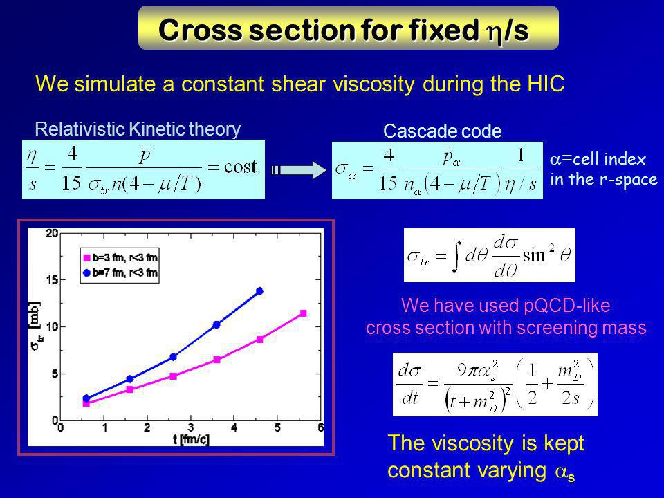 Cross section for fixed  /s Cross section for fixed  /s We simulate a constant shear viscosity during the HIC Relativistic Kinetic theory Cascade code We have used pQCD-like cross section with screening mass The viscosity is kept constant varying  s  = cell index in the r-space