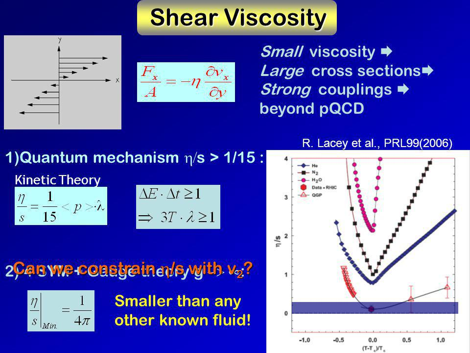Small viscosity  Large cross sections  Strong couplings  beyond pQCD Shear Viscosity 1)Quantum mechanism  s > 1/15 : R.