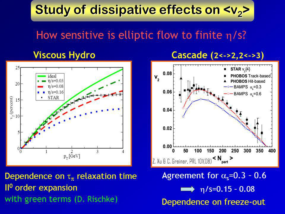 Study of dissipative effects on Study of dissipative effects on How sensitive is elliptic flow to finite  /s.
