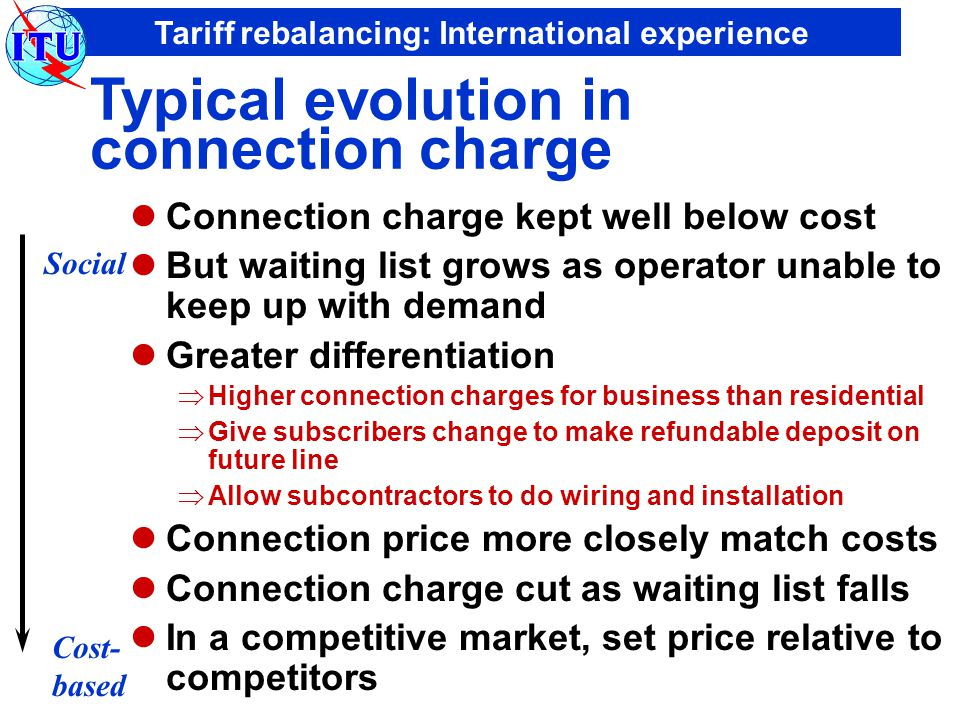 Tariff rebalancing: International experience Typical evolution in connection charge Connection charge kept well below cost But waiting list grows as operator unable to keep up with demand Greater differentiation  Higher connection charges for business than residential  Give subscribers change to make refundable deposit on future line  Allow subcontractors to do wiring and installation Connection price more closely match costs Connection charge cut as waiting list falls In a competitive market, set price relative to competitors Social Cost- based
