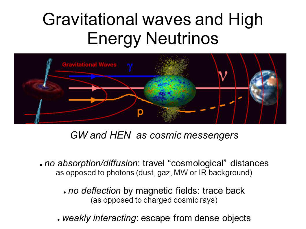 Potential GW+HEN sources Requirements Massive, compact, relativistic (→ GW) Sudden <1s (→ LIGO/Virgo) Baryons (→ neutrino) Close/frequent enough Galactic  Soft γ repeater  Micro quasar Extra-galactic  Long GRBs  Short GRBs  Low-lumin.