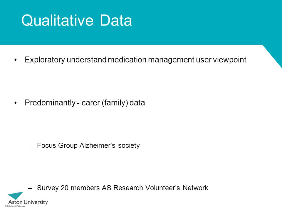 Qualitative Data Exploratory understand medication management user viewpoint Predominantly - carer (family) data –Focus Group Alzheimer's society –Survey 20 members AS Research Volunteer's Network