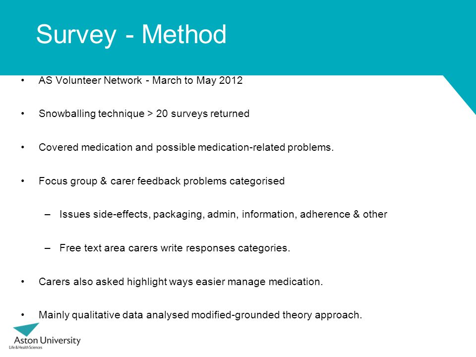 Survey - Method AS Volunteer Network - March to May 2012 Snowballing technique > 20 surveys returned Covered medication and possible medication-related problems.