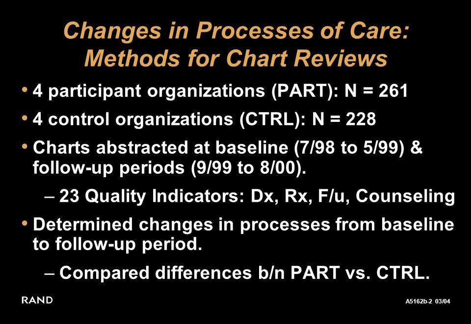 A5162b-2 03/04 Keeler 02/04 Changes in Processes of Care: Methods for Chart Reviews 4 participant organizations (PART): N = 261 4 control organizations (CTRL): N = 228 Charts abstracted at baseline (7/98 to 5/99) & follow-up periods (9/99 to 8/00).