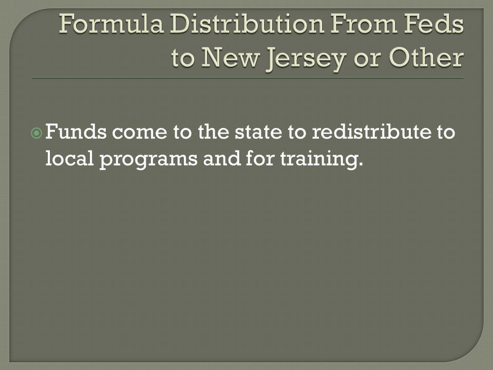  Funds come to the state to redistribute to local programs and for training.