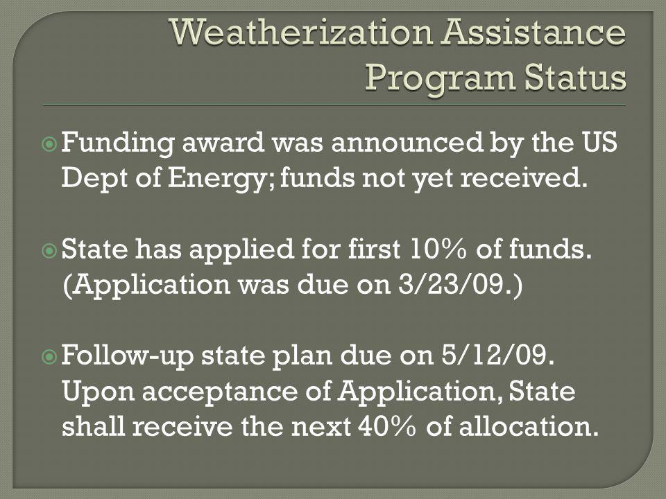 Funding award was announced by the US Dept of Energy; funds not yet received.
