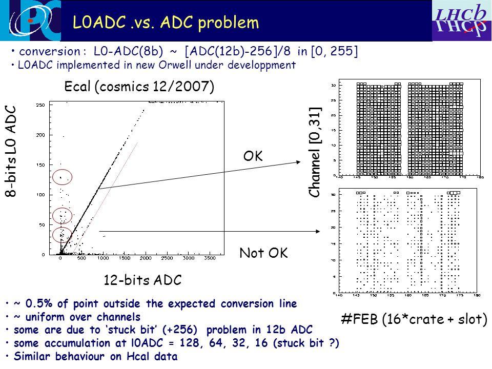 L0ADC.vs.