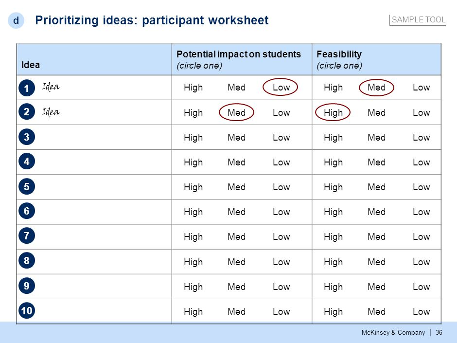 McKinsey & Company | 36 Idea Potential impact on students (circle one) Feasibility (circle one) A. Idea High Med Low B. Idea High Med Low C. High Med