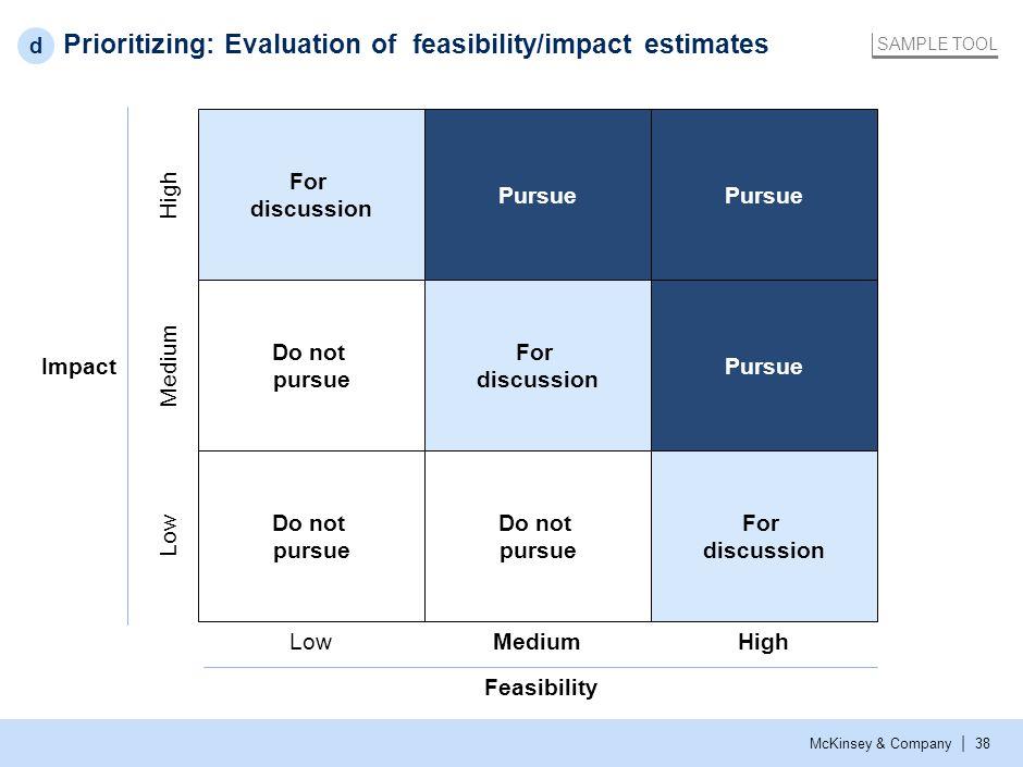 McKinsey & Company | 38 Do not pursue Feasibility Impact Do not pursue For discussion Do not pursue For discussion Pursue For discussion Pursue Low Me