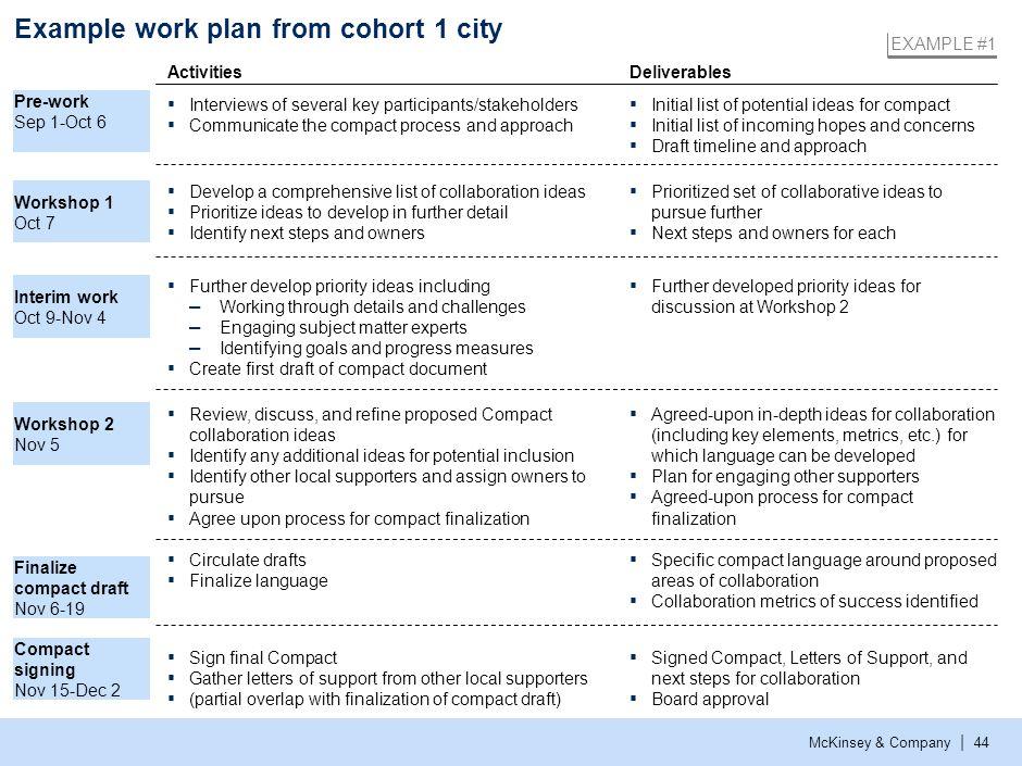 McKinsey & Company | 44 Example work plan from cohort 1 city Workshop 1 Oct 7 Workshop 2 Nov 5 Compact signing Nov 15-Dec 2 Activities Finalize compac