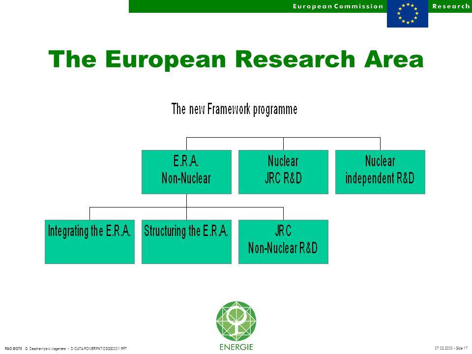 07.02.2000 - Slide 17 PAO MO75 G. Deschamps/ M. Magermans D:/DATA/POWERPNT/DSGS0001.PPT The European Research Area