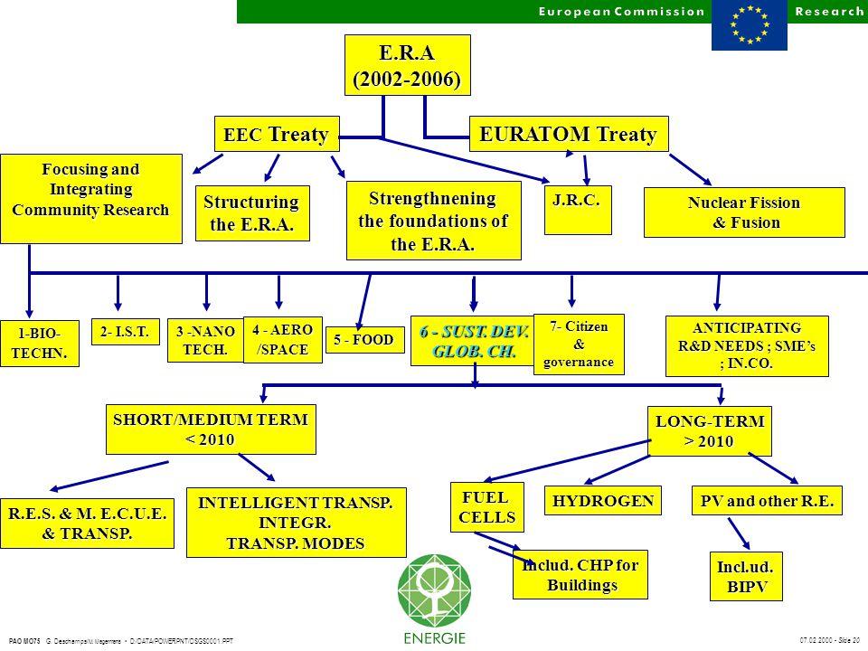 07.02.2000 - Slide 20 PAO MO75 G. Deschamps/ M. Magermans D:/DATA/POWERPNT/DSGS0001.PPT E.R.A(2002-2006) EEC Treaty EURATOM Treaty Focusing and Integr