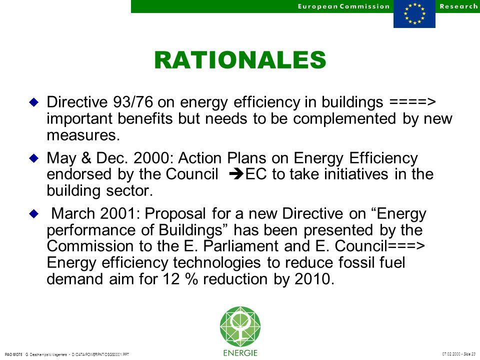 07.02.2000 - Slide 23 PAO MO75 G. Deschamps/ M. Magermans D:/DATA/POWERPNT/DSGS0001.PPT RATIONALES u Directive 93/76 on energy efficiency in buildings