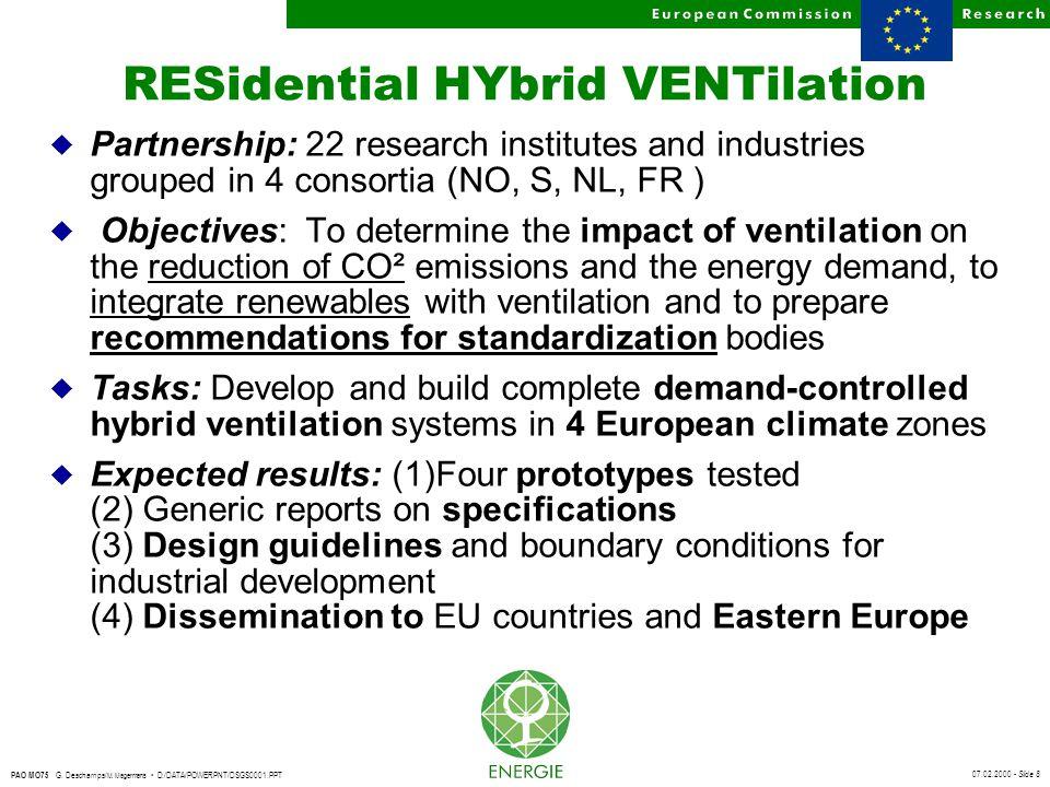 07.02.2000 - Slide 8 PAO MO75 G. Deschamps/ M. Magermans D:/DATA/POWERPNT/DSGS0001.PPT RESidential HYbrid VENTilation u Partnership: 22 research insti