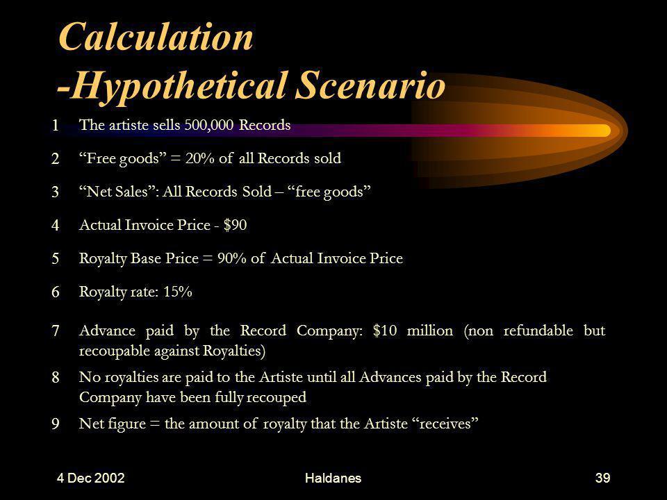 4 Dec 2002Haldanes38 Deductions   Mid Price   Budget Price   TV Marketing