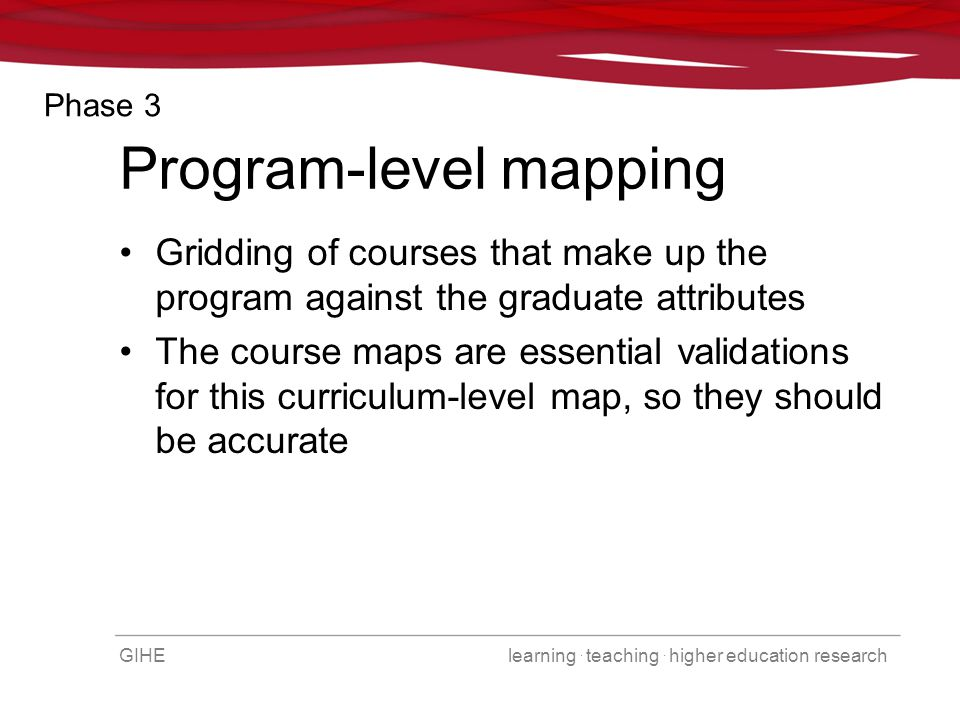 GIHE learning. teaching. higher education research Program-level mapping Gridding of courses that make up the program against the graduate attributes
