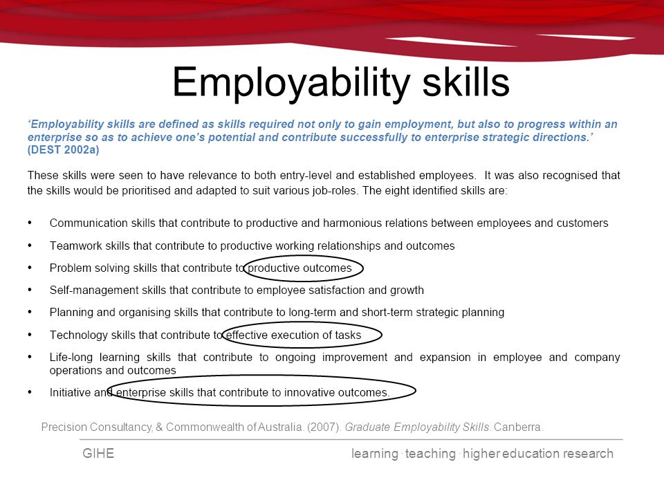 GIHE learning. teaching. higher education research Employability skills Precision Consultancy, & Commonwealth of Australia. (2007). Graduate Employabi
