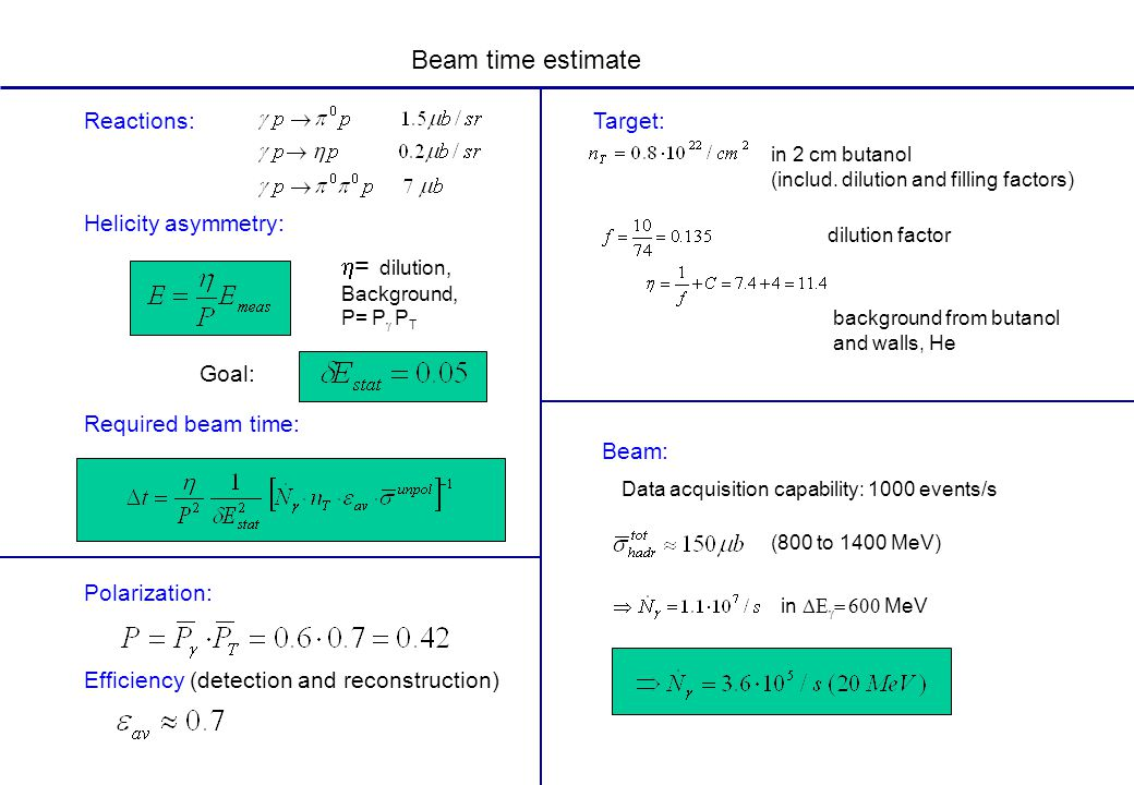Beam time estimate Reactions: Helicity asymmetry:  = dilution, Background, P= P  P T Required beam time: Polarization: Efficiency (detection and reconstruction) Goal: Target: in 2 cm butanol (includ.
