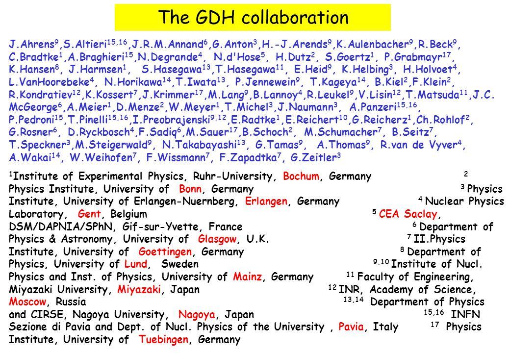 The GDH collaboration J.Ahrens 9,S.Altieri 15,16,J.R.M.Annand 6,G.Anton 3,H.-J.Arends 9,K.Aulenbacher 9,R.Beck 9, C.Bradtke 1,A.Braghieri 15,N.Degrand